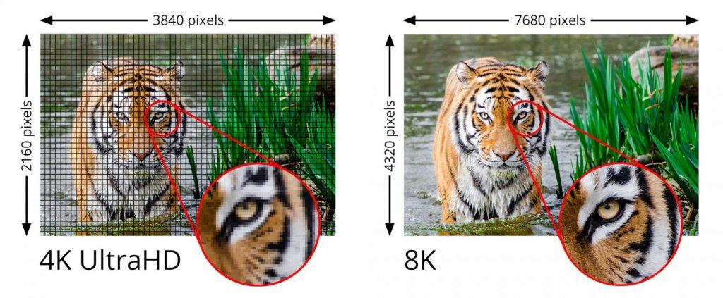 Vergleich-4K-8K