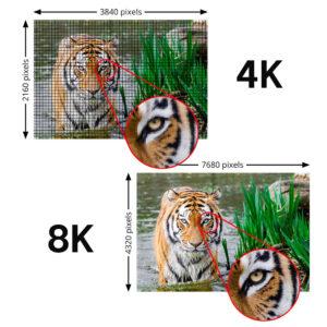 4K und 8K Vergleich